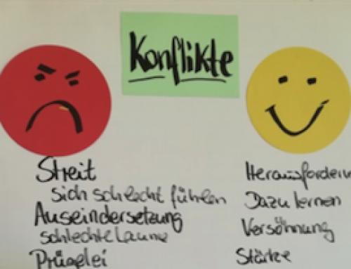 Konflikte erkennen und lösen – selbstsicher, achtsam, lösungsorientiert